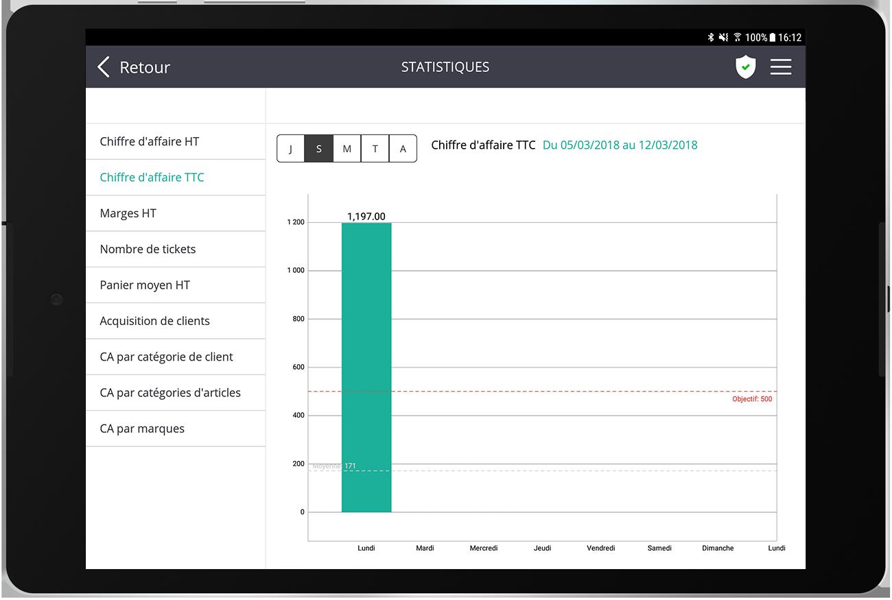 Echa un vistazo al panel de estadísticas de la caja registradora táctil RoverCash