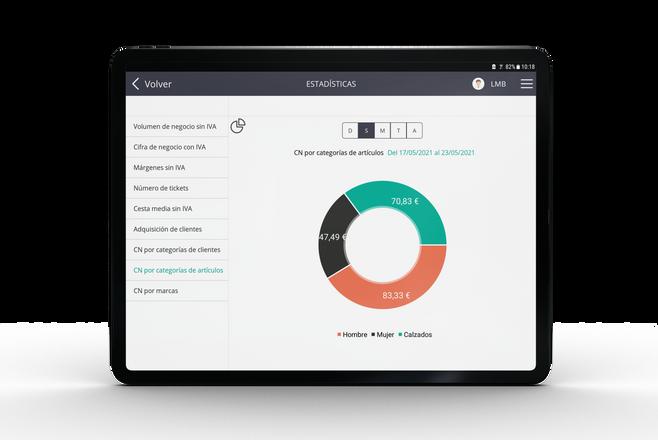 Le logiciel de cobro calcula automaticamente las cifras claves de tu comercio